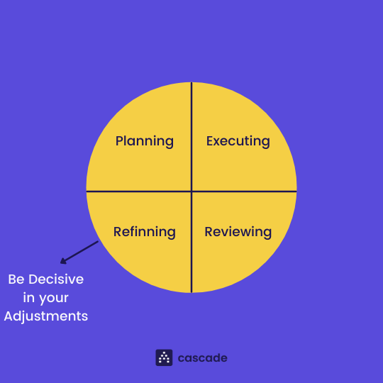 continuous-process-improvement-infographic-refinning