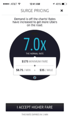 uber-surge-pricing-strategy