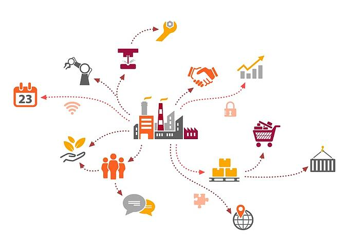 Supply Chain Strategy Management Graphic